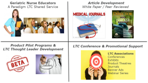 Product Promotion | Disease State Education| Paradigm LTC Long Term Care Marketing